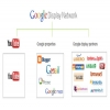 Bảng giá dịch vụ quảng cáo
